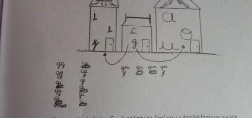histoire mémoriser règles orthographe