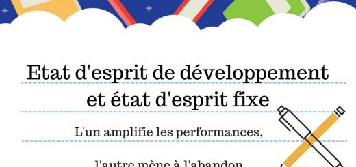 Etat d'esprit de développement et état d'esprit fixe
