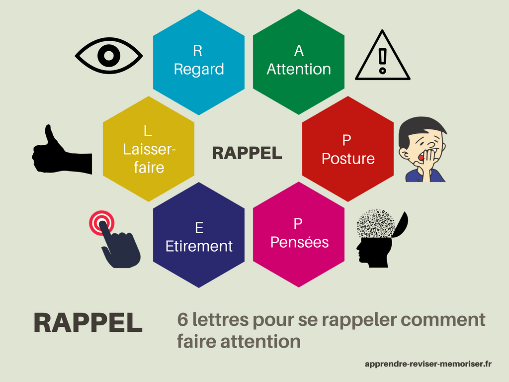 rappel comment faire attention