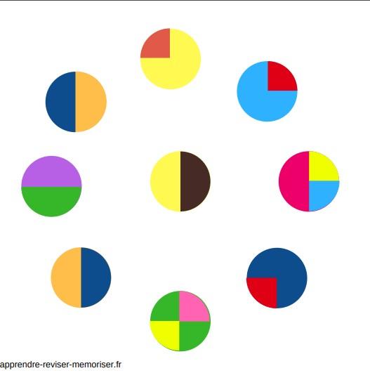jeu des couleurs discrimination visuelle