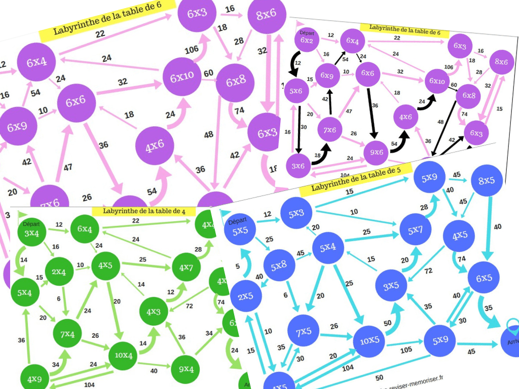Labyrinthes des multiplications : des jeux pour réviser les tables