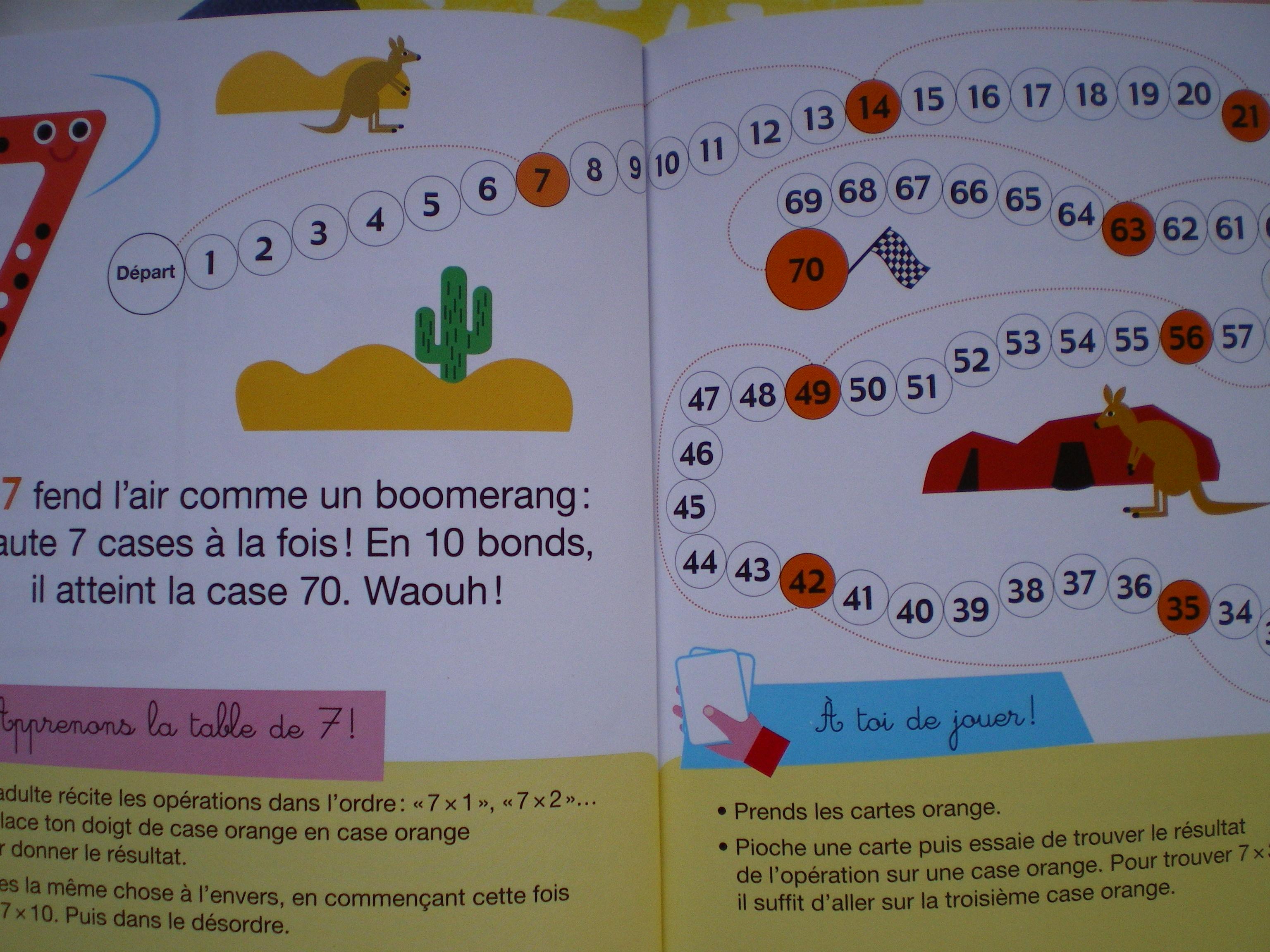 carte pour apprendre tables de multiplication