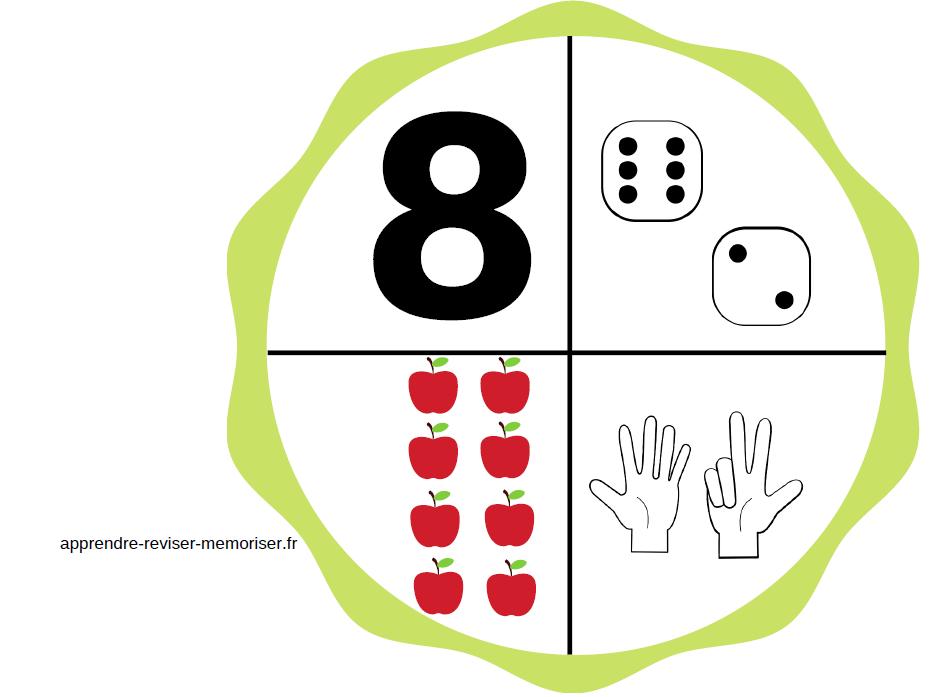 activité numération maternelle