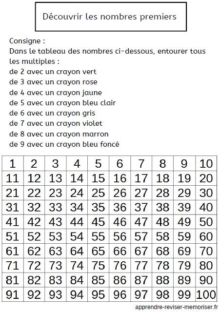 tableau découvrir les nombres premiers
