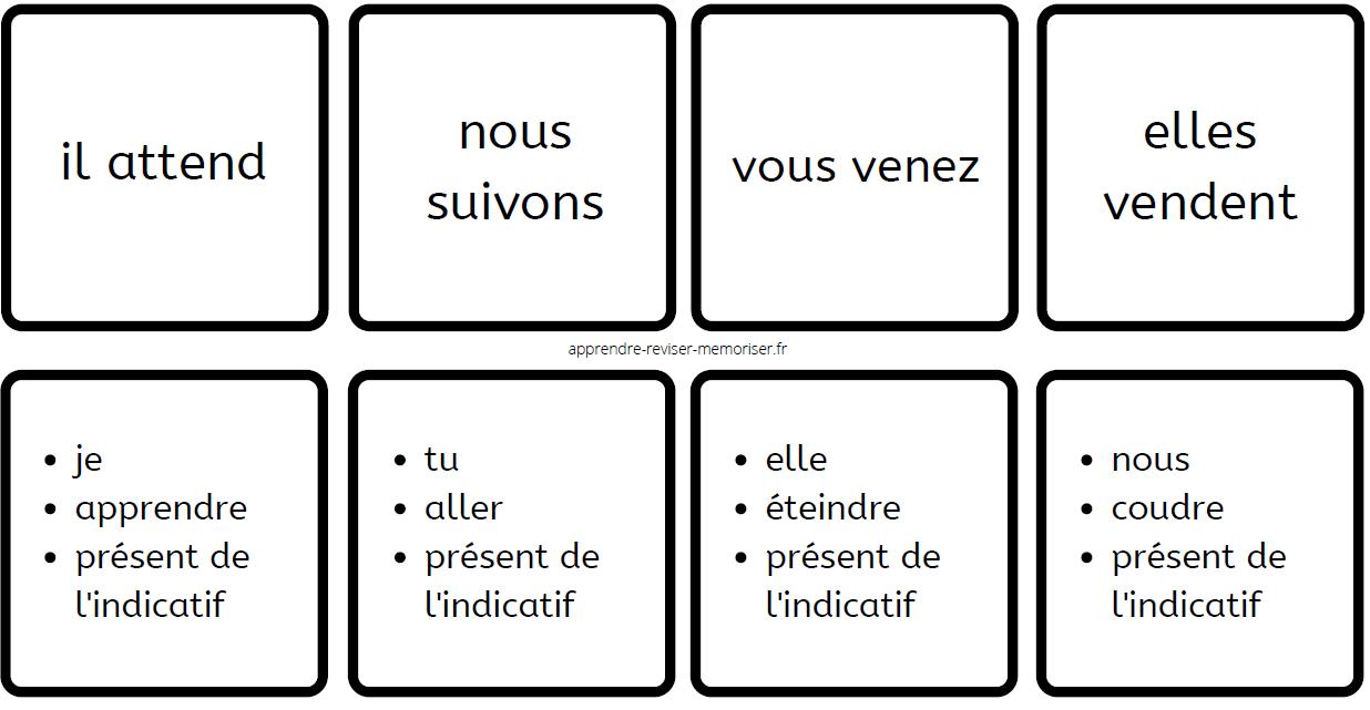 Dominos De Conjugaison Du Present De L Indicatif 3 Groupes Auxiliaires Apprendre Reviser Memoriser