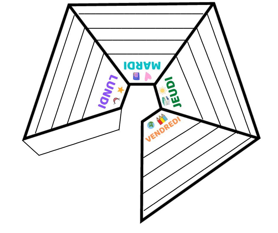 Pyramide de l'emploi du temps enfants confinement
