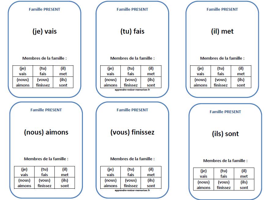 Les 7 Familles De Conjugaison Un Jeu De Cartes Pour Reviser La Conjugaison En S Amusant Niveaux Du Cm1 A La 5eme Apprendre Reviser Memoriser
