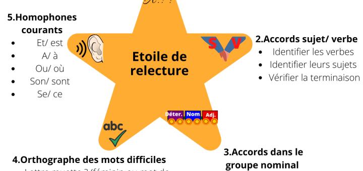 etoile de relecture orthographe