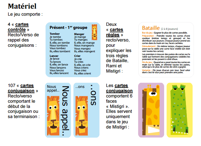 3 Jeux Pour Apprendre La Conjugaison En S Amusant