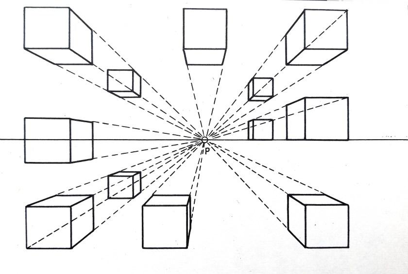 La perspective. un cube