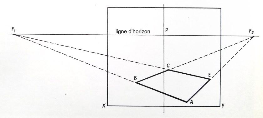 comment dessiner un carré aléatoire en perspective  une astuce simple.