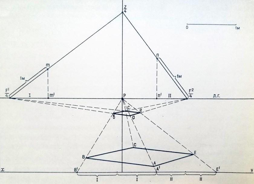 dessiner un carré aléatoire en perspective