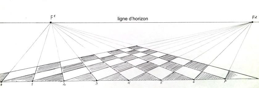 Comment construire un carrelage en perspective oblique
