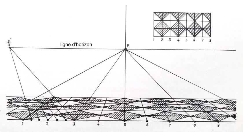 Comment construire un carrelage en perspective sous angle 45