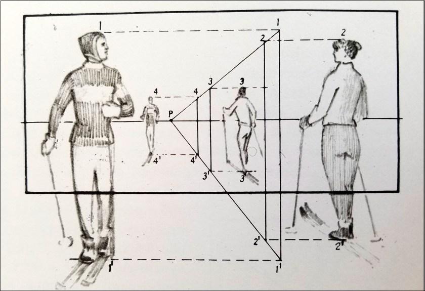 Comment dessiner les personnages en perspective