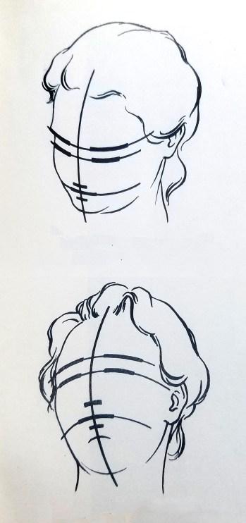 Comment dessiner un visage en racourci