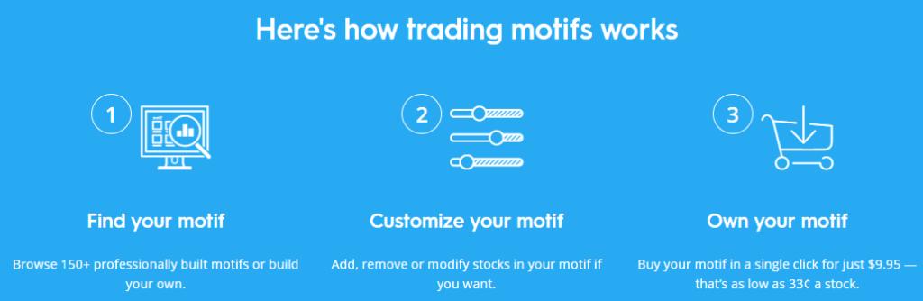 Motif Investing Review 2017 - Trading Portfolio