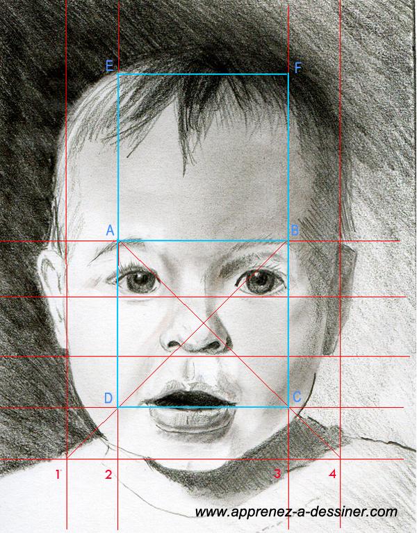 Apprenez dessiner une t te de b b apprenez a - Comment dessiner un enfant ...