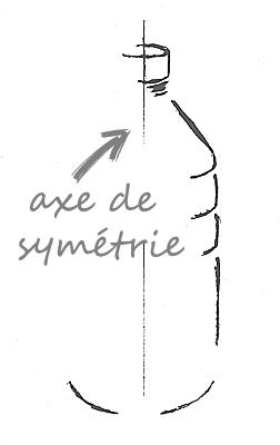 Comment utiliser la sym trie apprenez a - Dessiner un vase ...