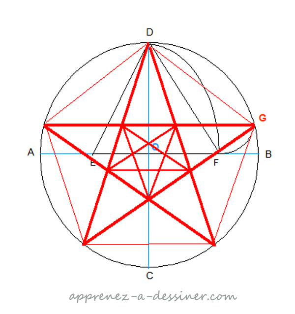 Nouvel Comment tracer une étoile à 5 branches | Apprenez-a-Dessiner.com FK-84