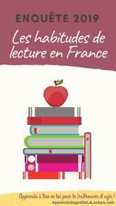 Enquête 2019: habitude de lecture en France