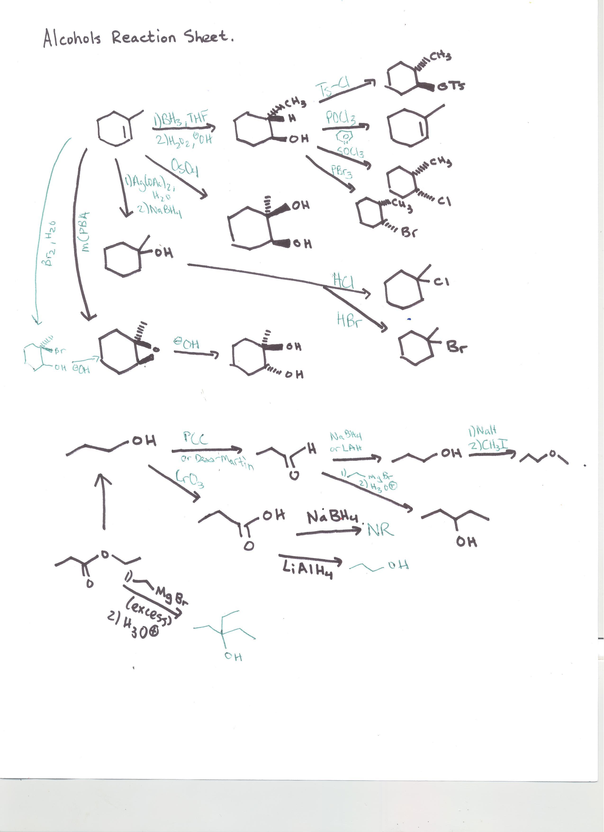 Chem 332 1 Supplemental Instruction