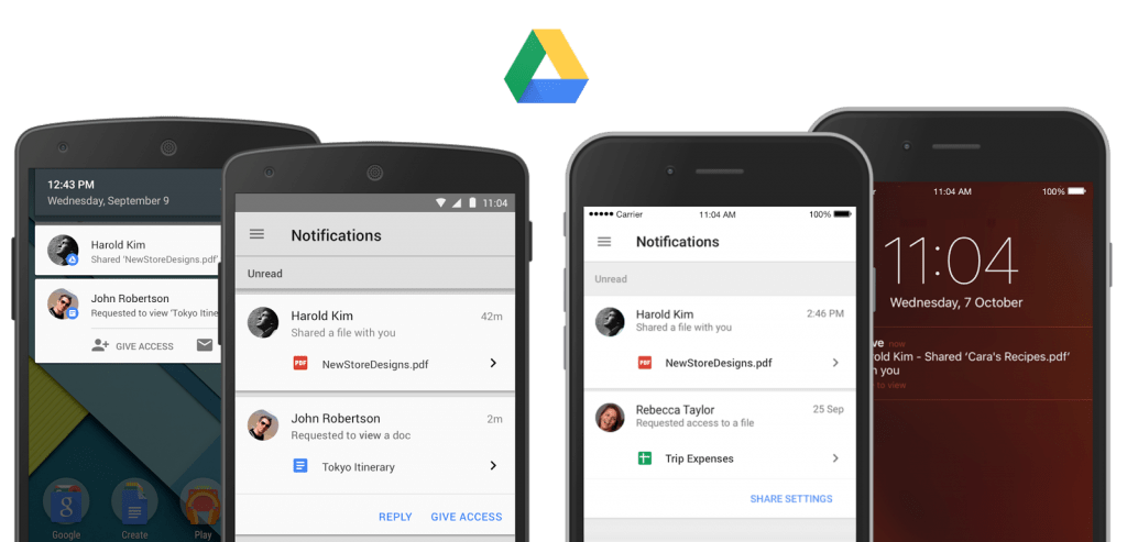 notificaciones google drive