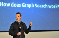 Introducing Facebook's Graph Search