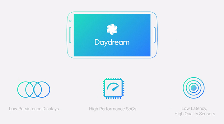 Android N DayDream VR - Android Nougat features