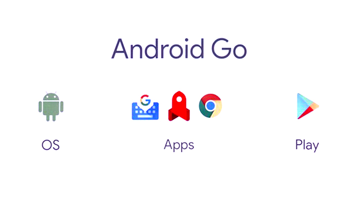 How to Install Android Go Patch