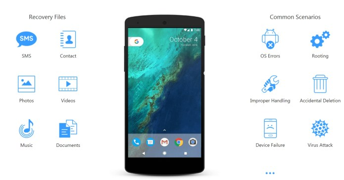 How to Recover Lost Data of Android Device