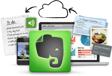 Evernote mobile app functions