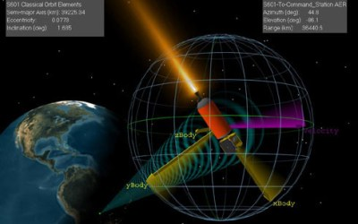 Special Spacecraft Modeling Software Offer to AGI Educational Partners