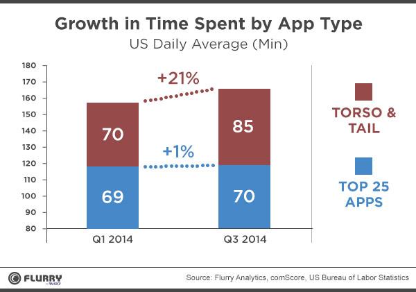 growth_time_spent_v3