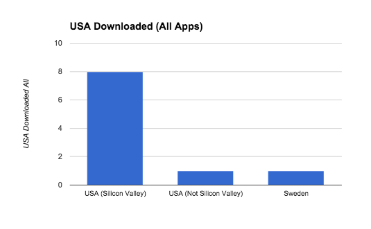 USA_Downloaded_All_Apps-6
