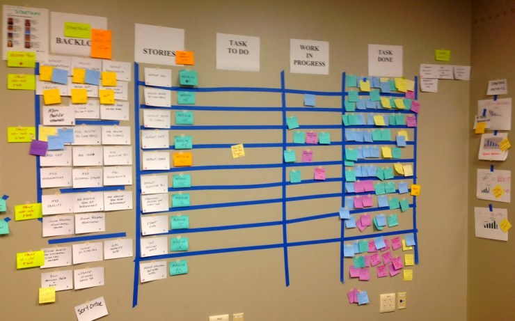 task-board-in-need-of-rotation