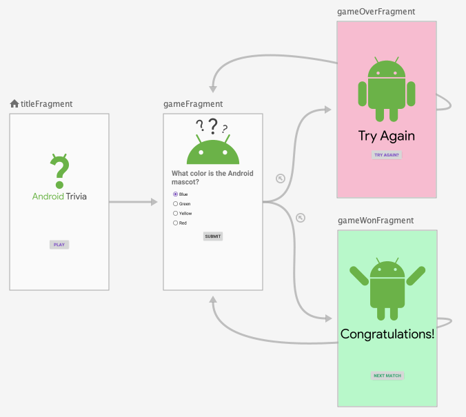 Опубликованы Android Kotlin Codelab
