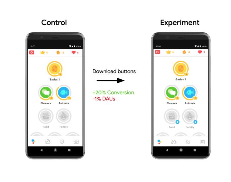 Duolingo: улучшение на 1% каждую неделю