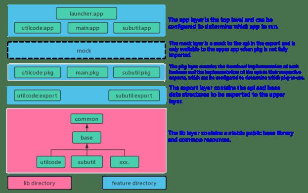 20 инструментов Android-разработчика