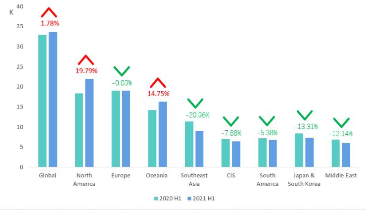 Реклама мобильных игр в первом полугодии 2021: мировая статистика