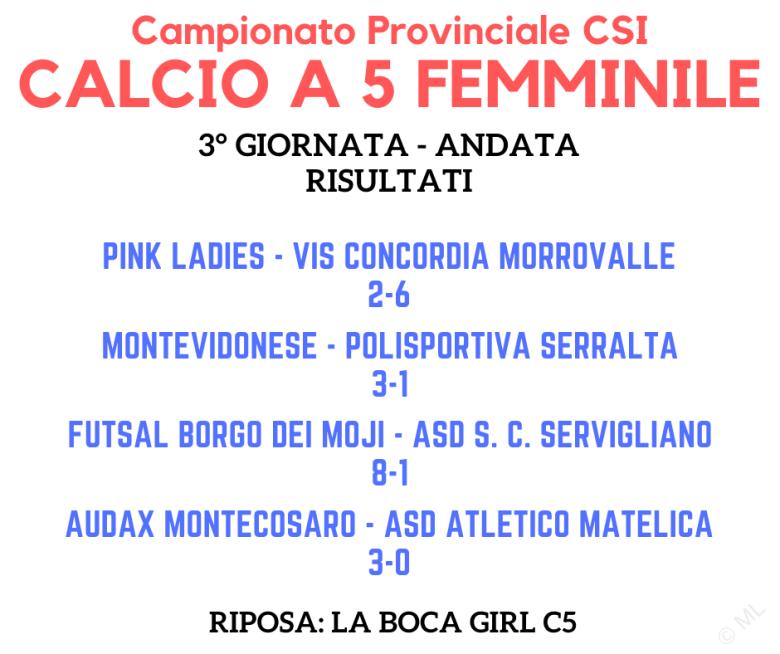 Calcio a 5 femminile – Campionato CSI sez. Macerata '19/'20 – Risultati 3° Giornata