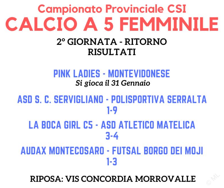 Calcio a 5 femminile – Campionato CSI sez. Macerata '19/'20 – Risultati 11° Giornata / 2° di Ritorno