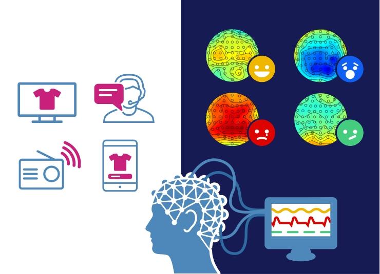 Rastreando emoções em tempo real no cérebro 2