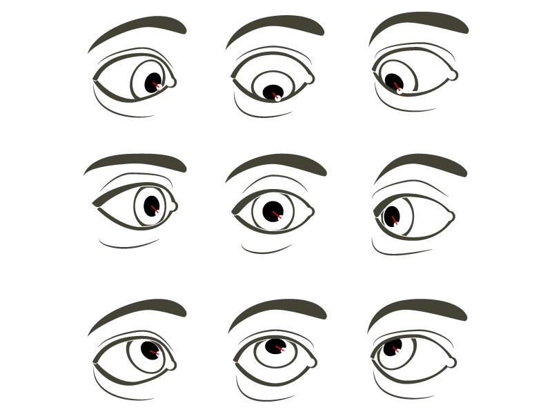 Como funciona um Eye Tracker 3