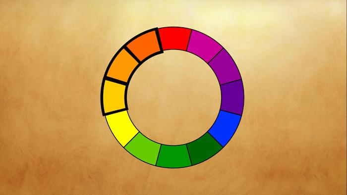 En este artículo vamos a hablar y entender el Círculo Cromático.