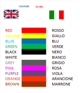 Colores en italiano e inglés.