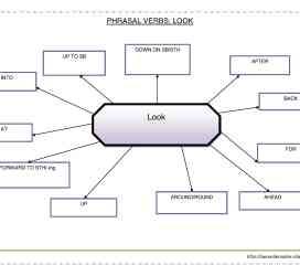 kilmarnock academy s1 english homework