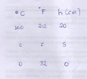 diagrama para a resolução da questão 6