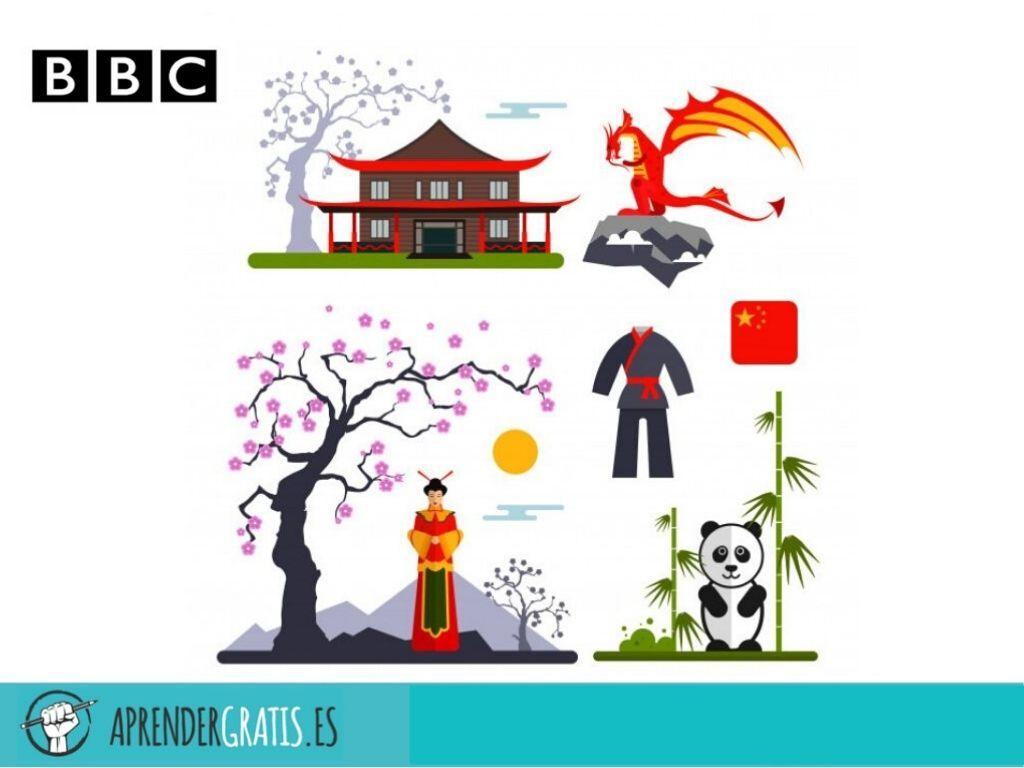 Aprender Gratis | Curso de chino mandarín intermedio por la BBC