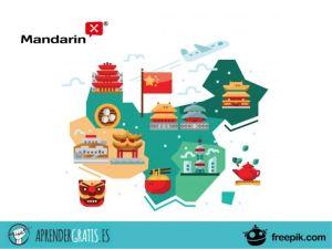 Aprender Gratis | Curso de chino mandarín nivel avanzado